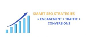 Boosts Engagement, Traffic, and Conversions